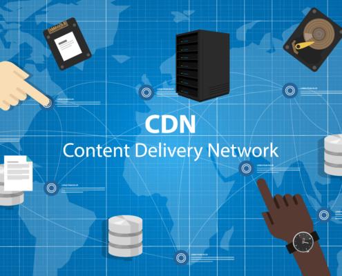 Shows how a CDN works